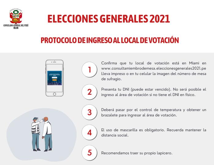 Protocolos votación peruanos en Miami